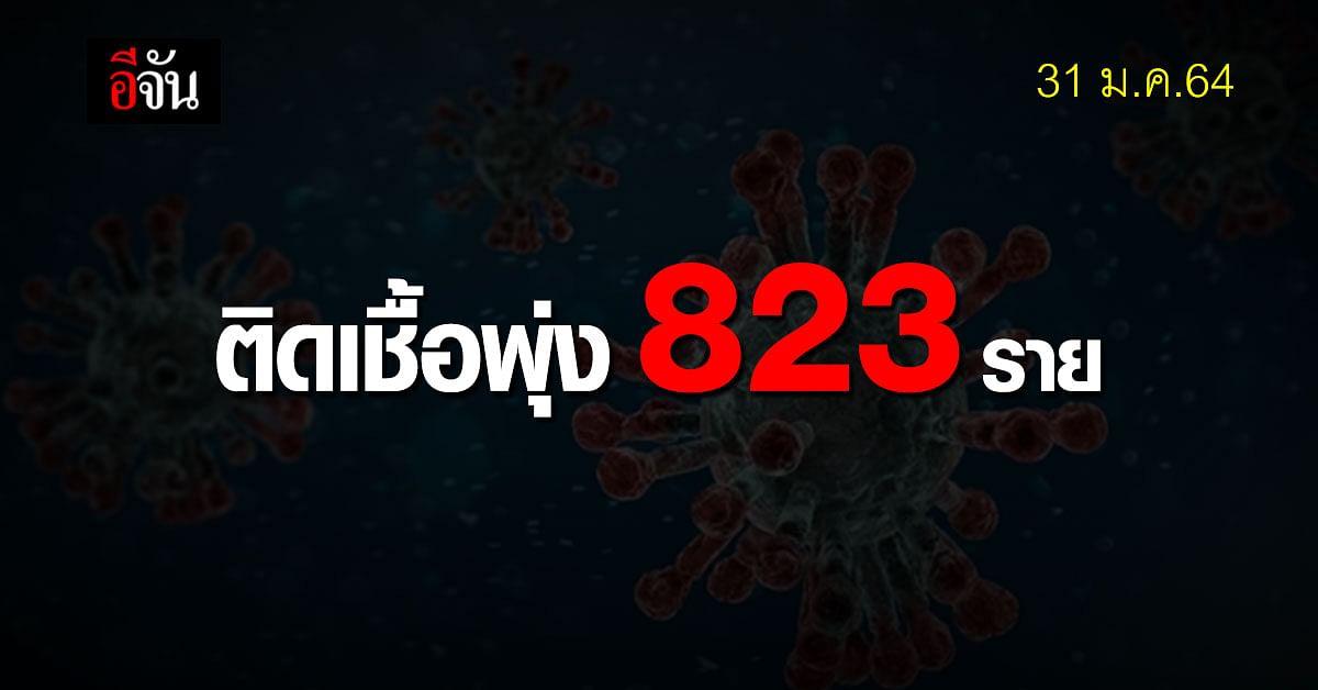 ศบค.เผย 31 ม.ค.64  พบผู้ติดเชื้อโควิดพุ่ง 823 ราย จากการตรวจค้นหาเชิงรุก