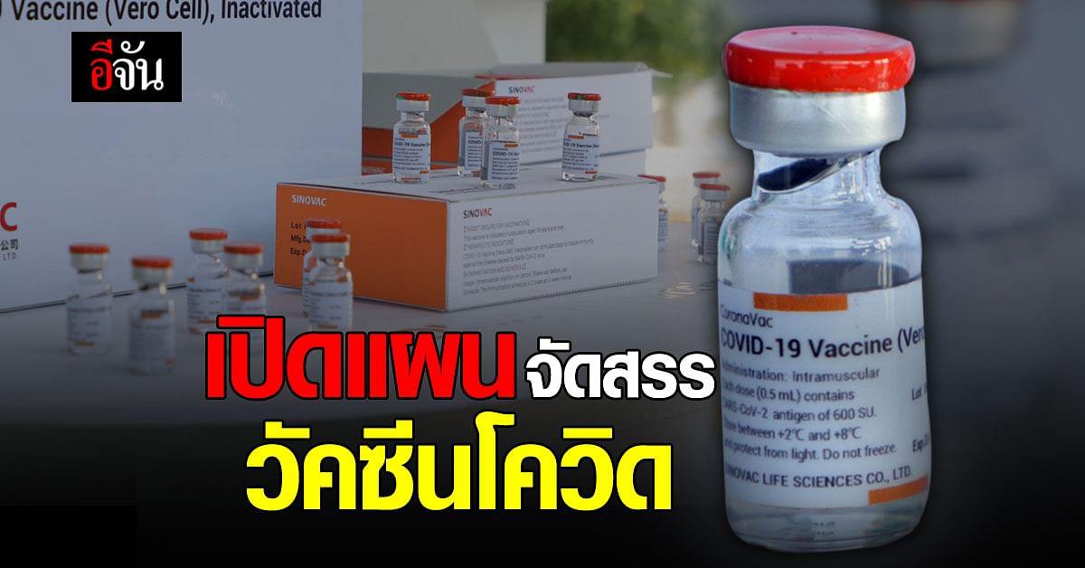 เปิดแผน จัดสรร วัคซีนโควิด ประเทศไทย