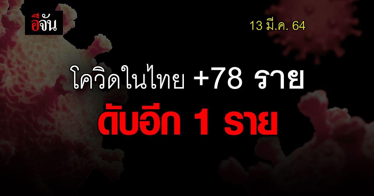วันนี้ ไทยพบ ติดเชื้อเพิ่ม 78 ราย เสียชีวิต 1 ราย