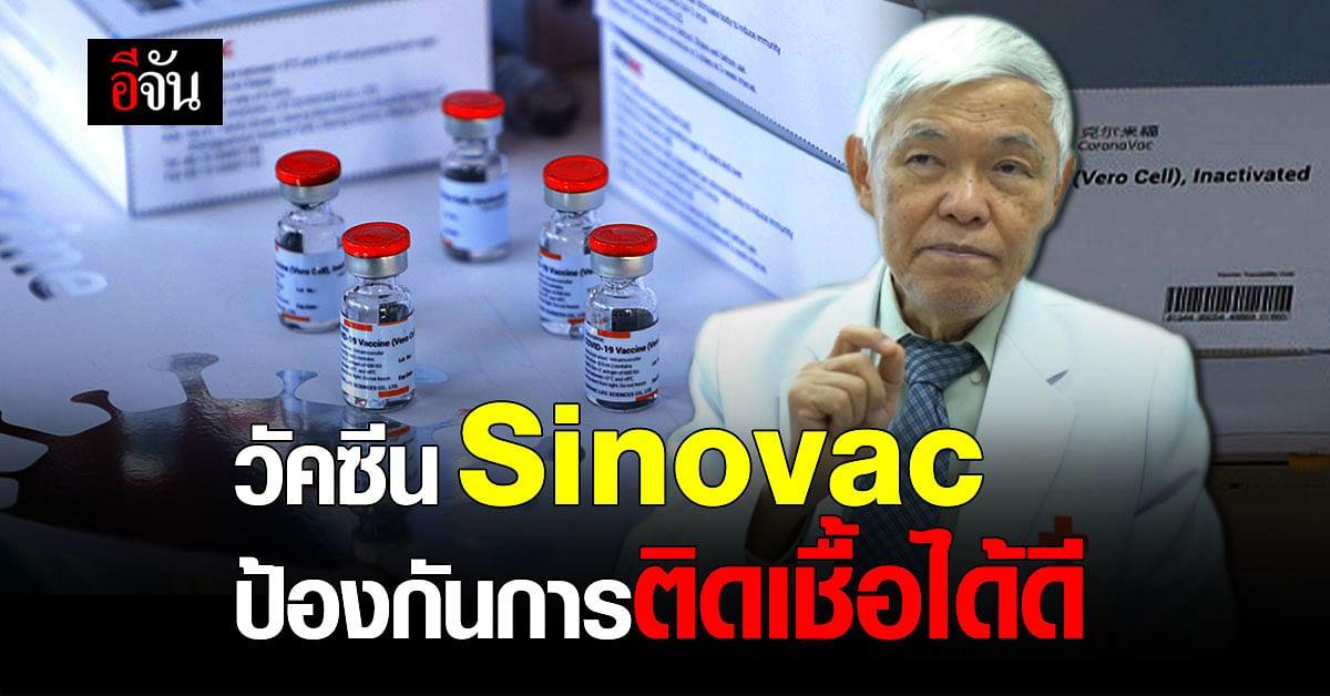 หมอยง เผย วัคซีน Sinovac ป้องกันการติดเชื้อได้ดี โดยเฉพาะ เชื้อข้ามสายพันธุ์