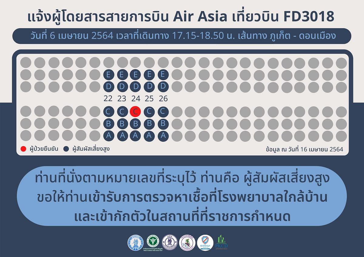 เที่ยวบิน FD3018