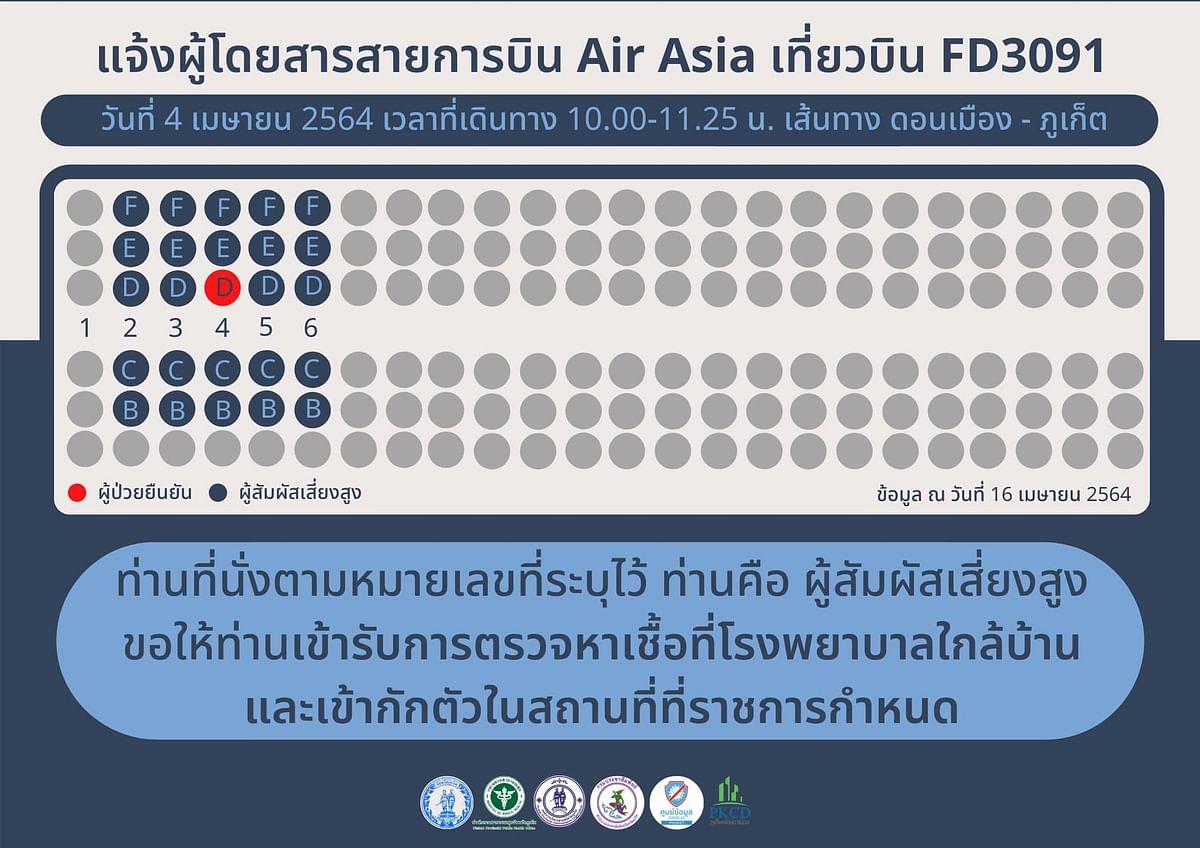 เที่ยวบิน FD3091