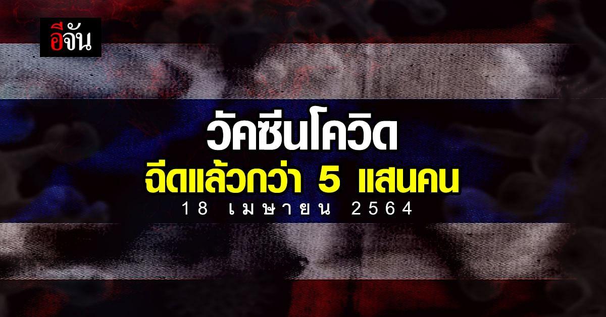 ประชากรไทย กว่า 66 ล้านคน ฉีดวัคซีนโควิด ไปแล้ว กว่า 5 แสนคน