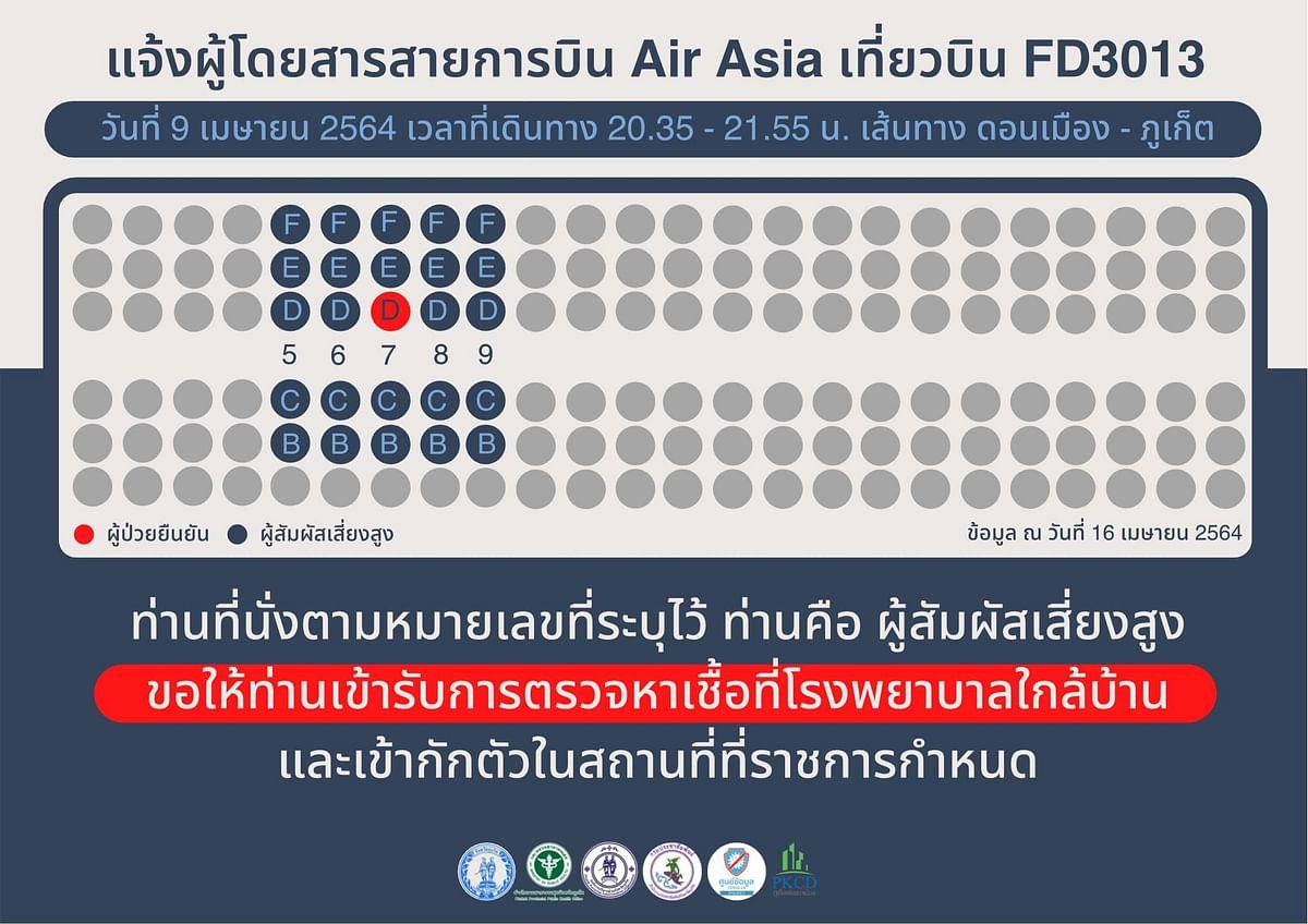 เที่ยวบิน FD3013