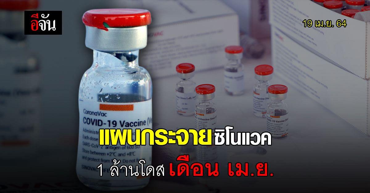 เปิด แผนกระจายวัคซีน ซิโนแวค 1 ล้านโดส เดือน เม.ย.64