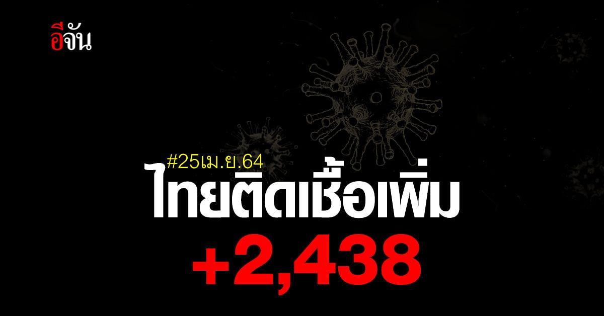 ศบค.แถลง พบผู้ติดเชื้อโควิด เพิ่ม 2,438 ราย  อาการหนัก 507 ราย