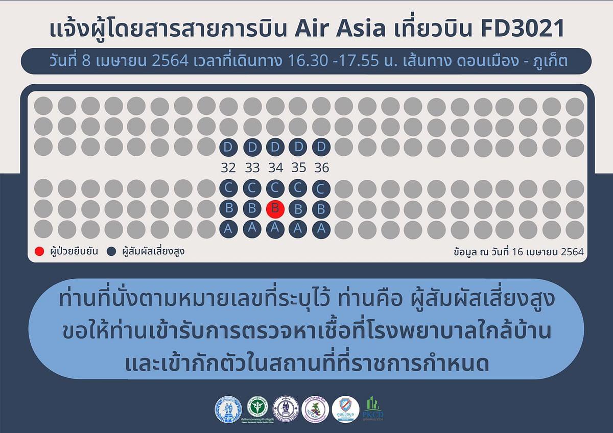 เที่ยวบิน FD3021