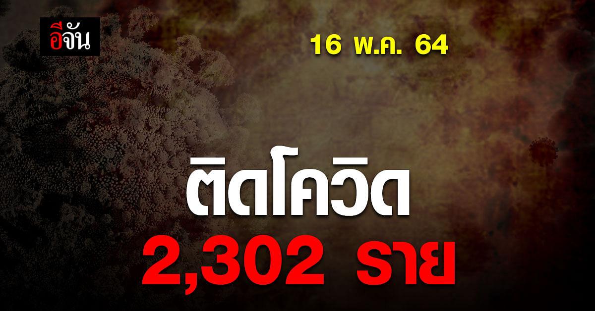 ไทยติดโควิด เพิ่ม 2,302 ราย ตาย 24 ราย