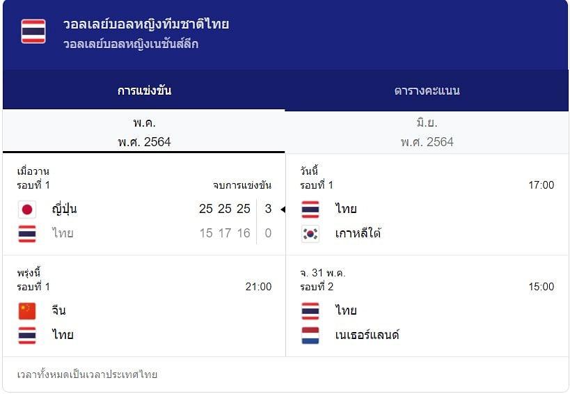 ตารางการแข่งขันทีมชาติไทย ศึก วอลเลย์บอลหญิงเนชันลีกส์