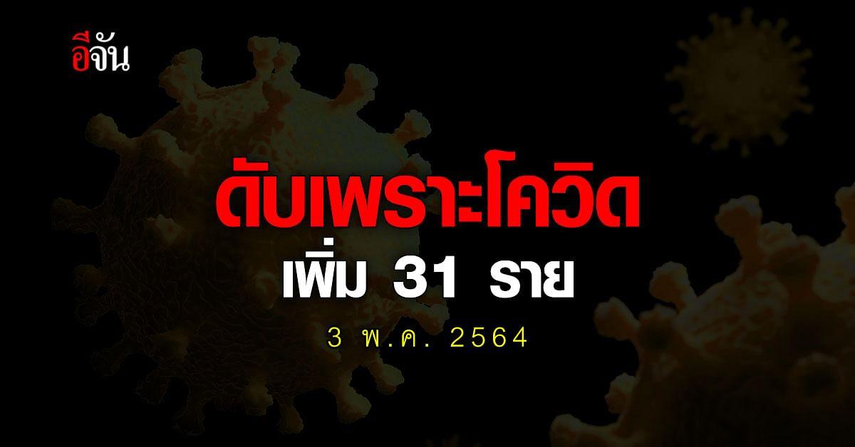 ศบค. รายงาน ยอดโควิด ในไทย ดับเพิ่ม 31 ราย อาการหนัก 981 ราย