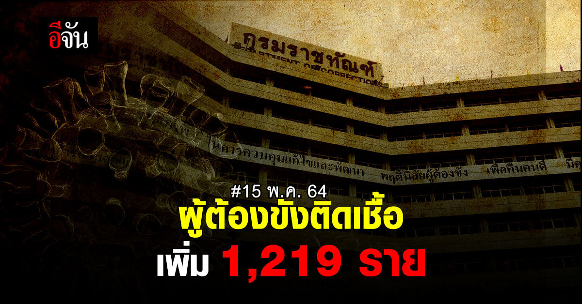 ราชทัณฑ์ เผย ผู้ต้องขังติดโควิดเพิ่ม 1,219 ราย ใน 3 เรือนจำ