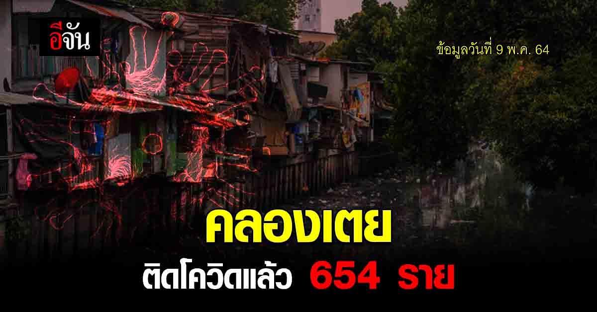ตรวจเชิงรุก ชุมชนคลองเตย พบ ผู้ติดเชื้อ โควิด-19 แล้ว 654 ราย