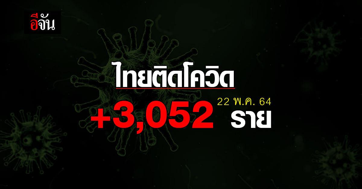 ศบค. รายงาน 22 พ.ค. 64 ไทยติดโควิด 3,052 ราย ตายเพิ่ม 24 ราย