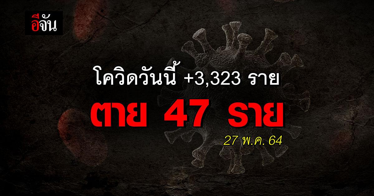 ยอดโควิดวันนี้ เสียชีวิตพุ่ง 47 ราย! ผู้ติดเชื้อโควิด ใหม่ 3,323 ราย