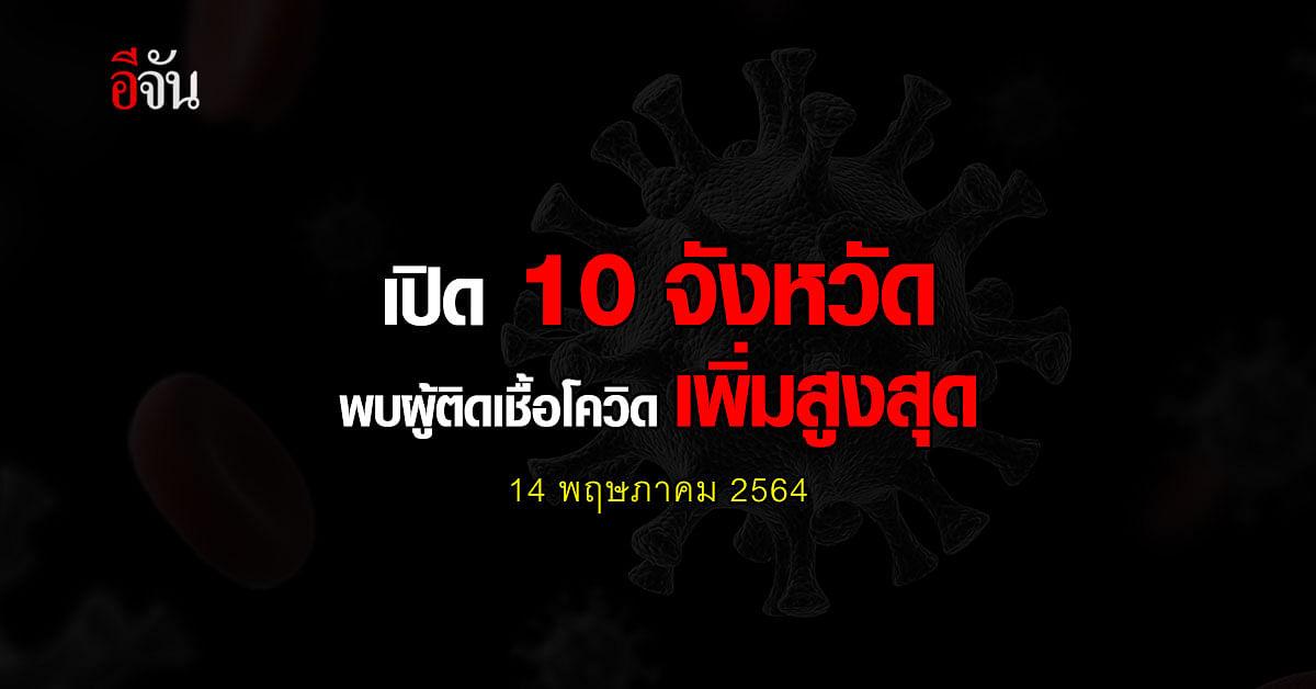 ศบค. เปิด 10 จังหวัด ติดเชื้อโควิด สูงสุด วันนี้ 14 พฤษภาคม 2564