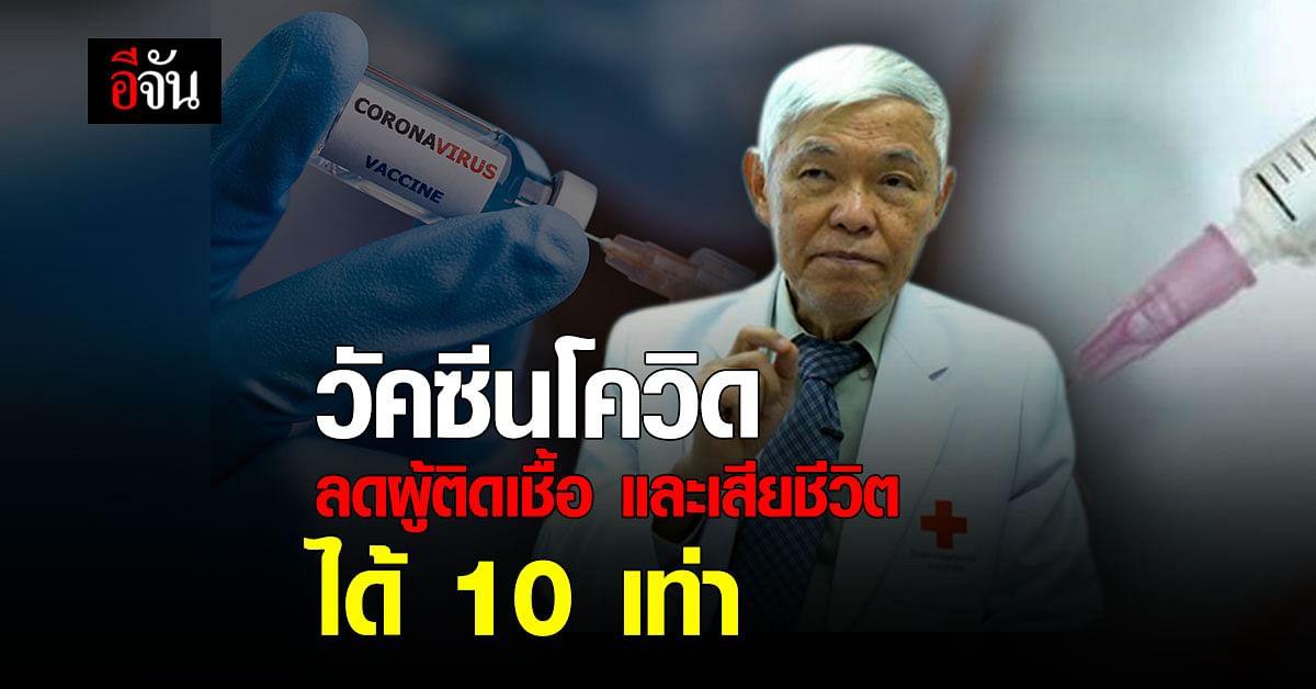 หมอยง เผย ฉีดวัคซีนโควิด ลดจำนวน ผู้ติดเชื้อ และ ผู้เสียชีวิต ได้กว่า 10 เท่า