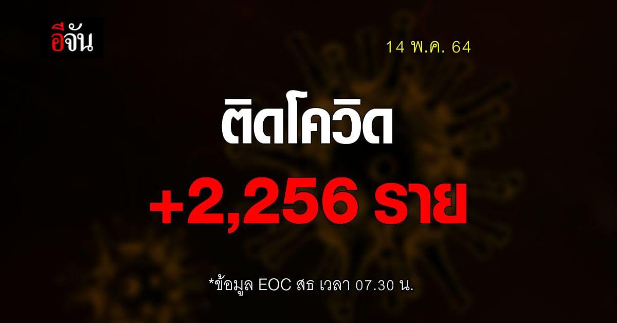 ไทยติดโควิด เพิ่ม 2,256 ราย รวมในเรือนจำ ตาย 30 ราย