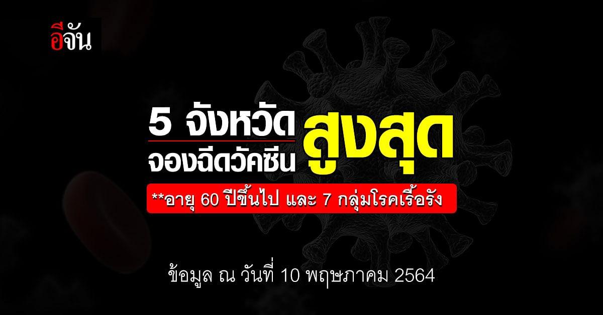 5 จังหวัด จองฉีดวัคซีน สูงสุด วันนี้ 10 พฤษภาคม 2564