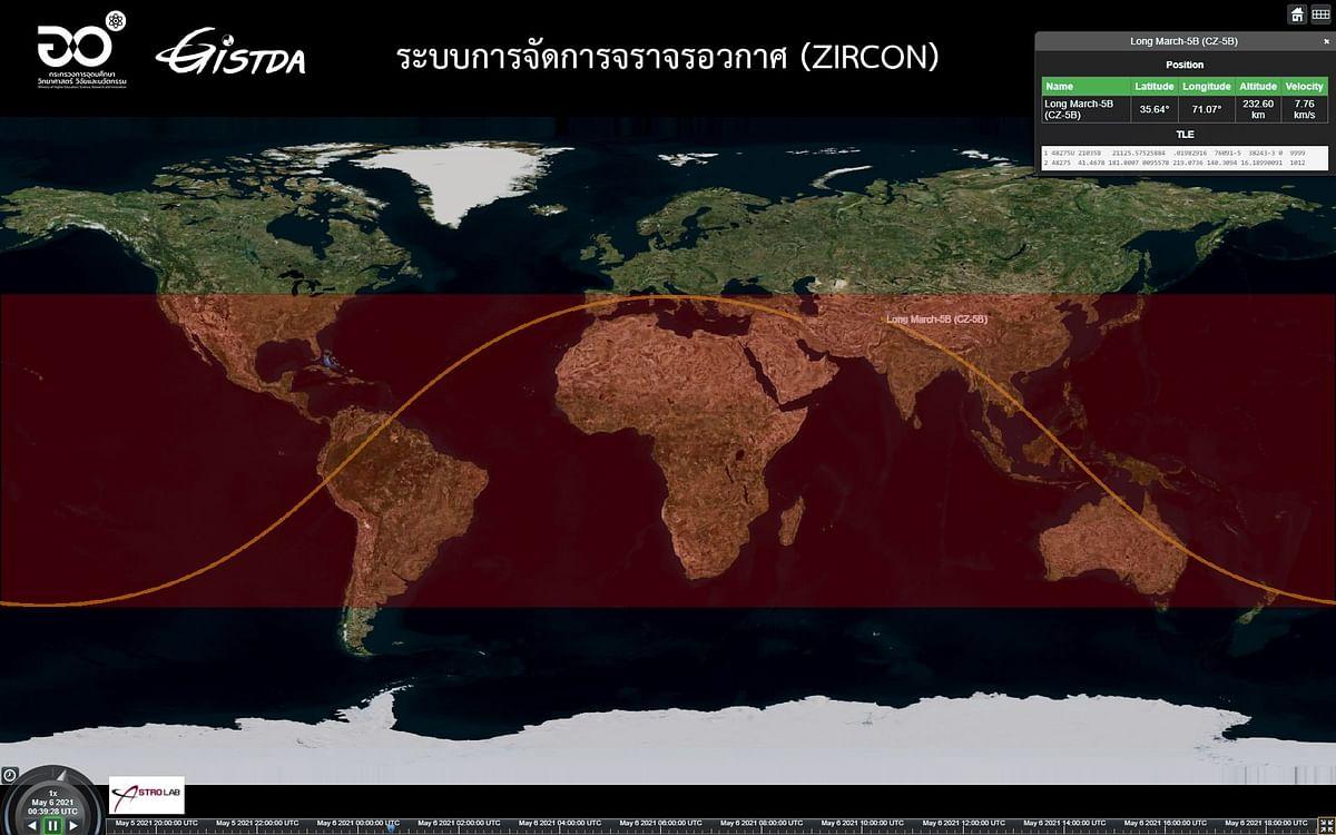 เส้นทางการโคจรผ่านประเทศไทย