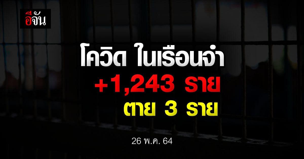 กรมราชทัณฑ์ รายงาน ผู้ต้องขังติดเชื้อโควิด เพิ่ม 1,243 ราย!