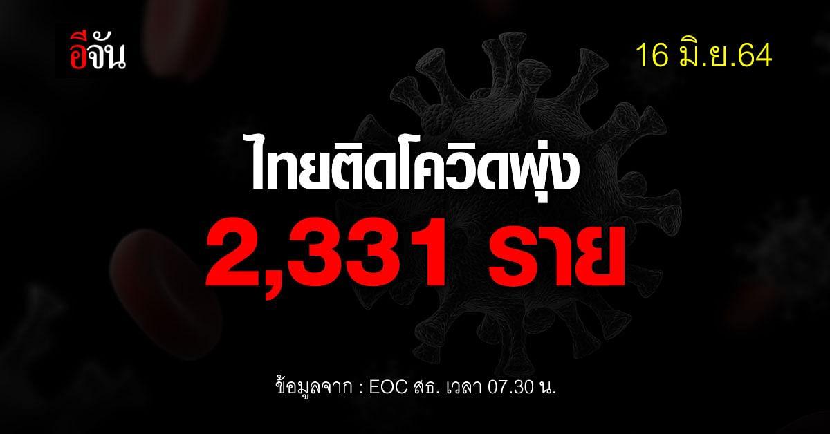 ข่าวดี ! ศบค. เผย วันนี้มี ผู้ป่วยรักษาหาย เกือบ 5,000 ราย ติดเชื้อโควิด รายใหม่ 2,331 ราย