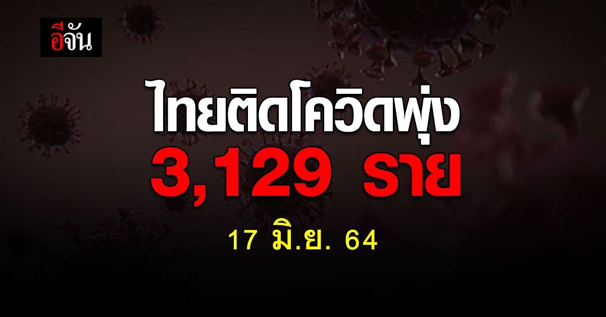 โควิดวันนี้ ศบค. รายงาน ยอดติดเชื้อ ไทยติดโควิด เพิ่ม 3,129 ราย ตาย 30 ราย