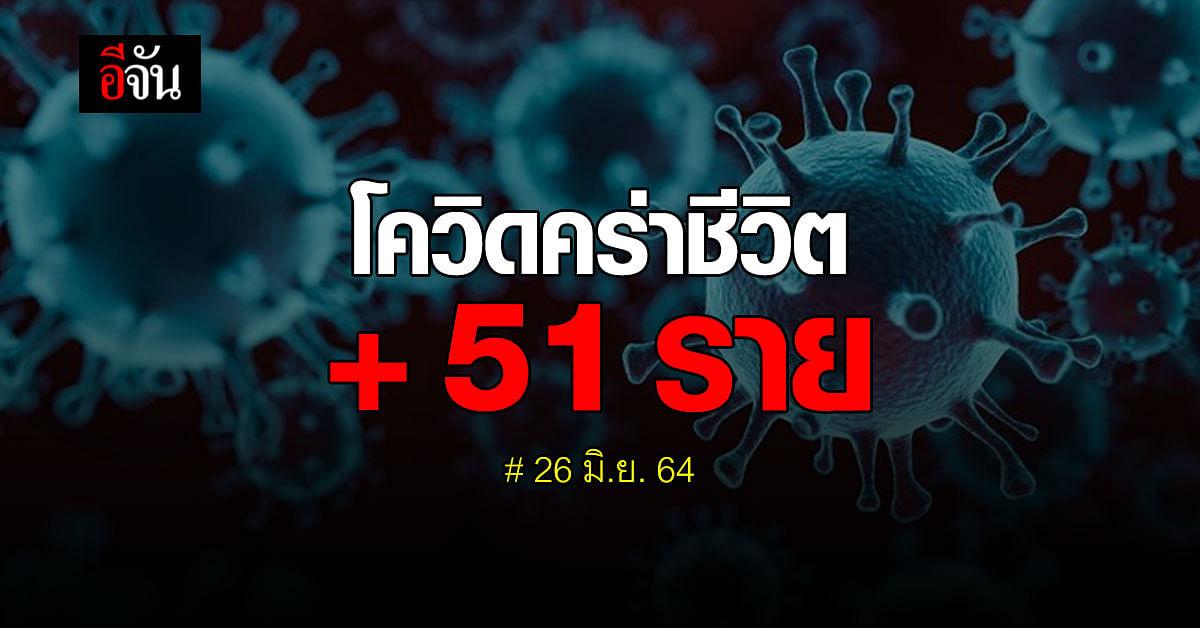 โควิดวันนี้ ยอดผู้ติดเชื้อโควิด ยังสูง!! วันนี้ 4,161 ราย คร่าชีวิตอีก 51 ราย