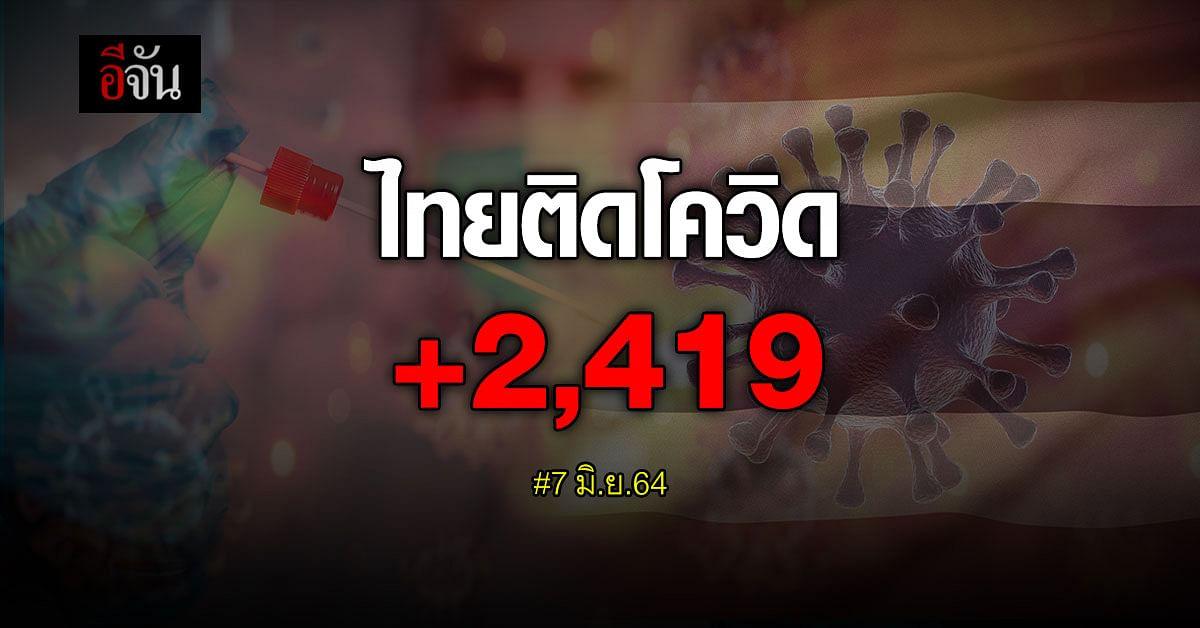 ไทยติดเชื้อเพิ่ม 2,419 ราย สะสมรวม 151,023 ราย