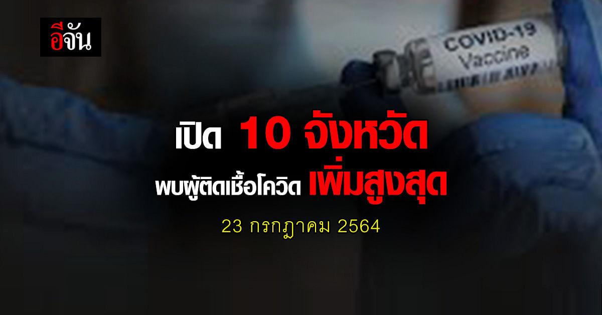 ศบค. เปิด 10 จังหวัด ติดเชื้อโควิด สูงสุด วันนี้ 23 กรกฎาคม 2564