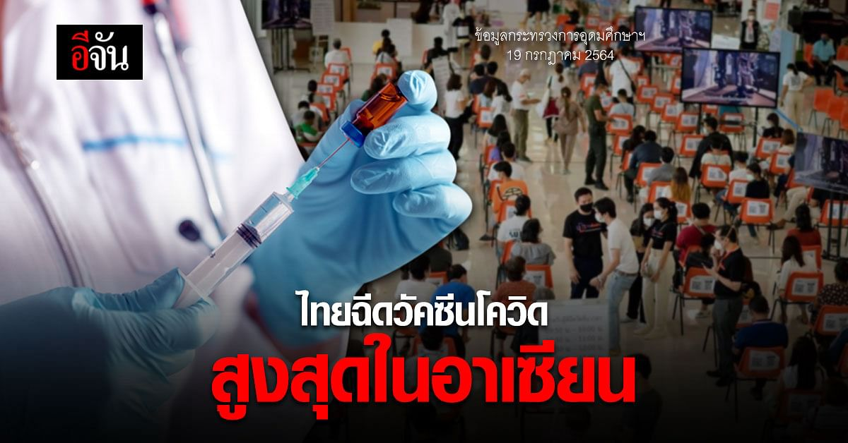 รมว. กระทรวงการอุดมศึกษาฯ เผย ไทยฉีดวัคซีนโควิด สูงสุดในอาเซียน