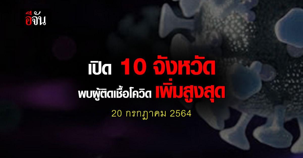 ศบค. เปิด 10 จังหวัด ติดเชื้อโควิด สูงสุด วันนี้ 20 กรกฎาคม 2564