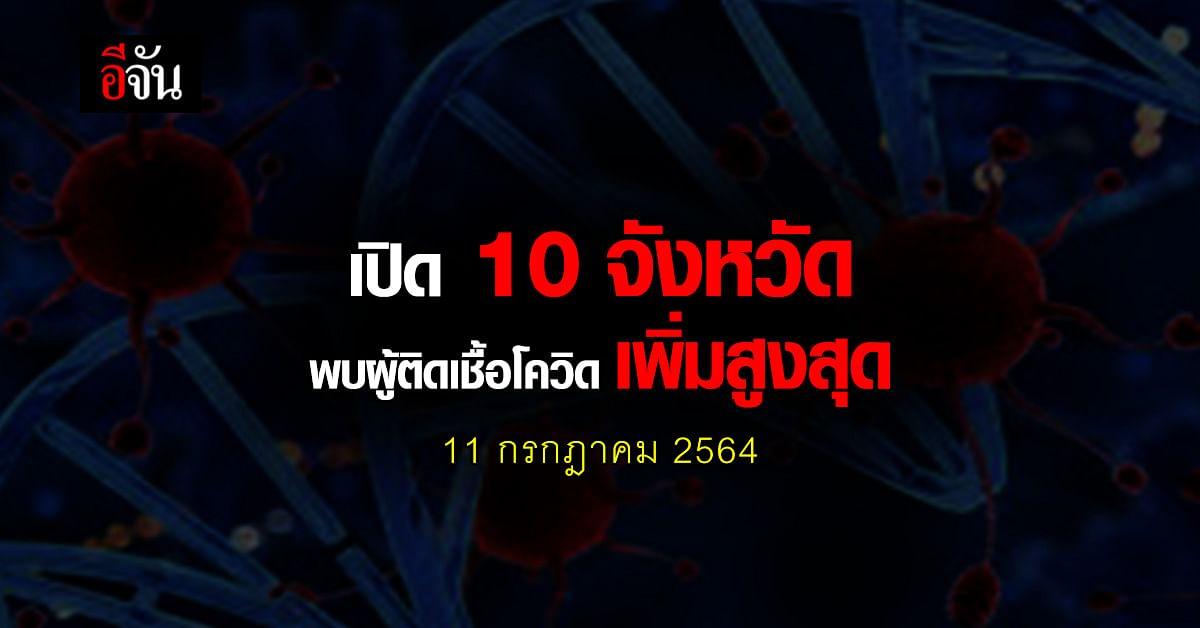 ศบค. เปิด 10 จังหวัด ติดเชื้อโควิด สูงสุด วันนี้ 11 กรกฎาคม 2564