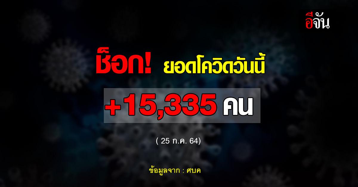 นิวไฮ อีกวัน ยอดโควิดวันนี้ ติดเพิ่ม 15,335 คน ตาย 129 ราย