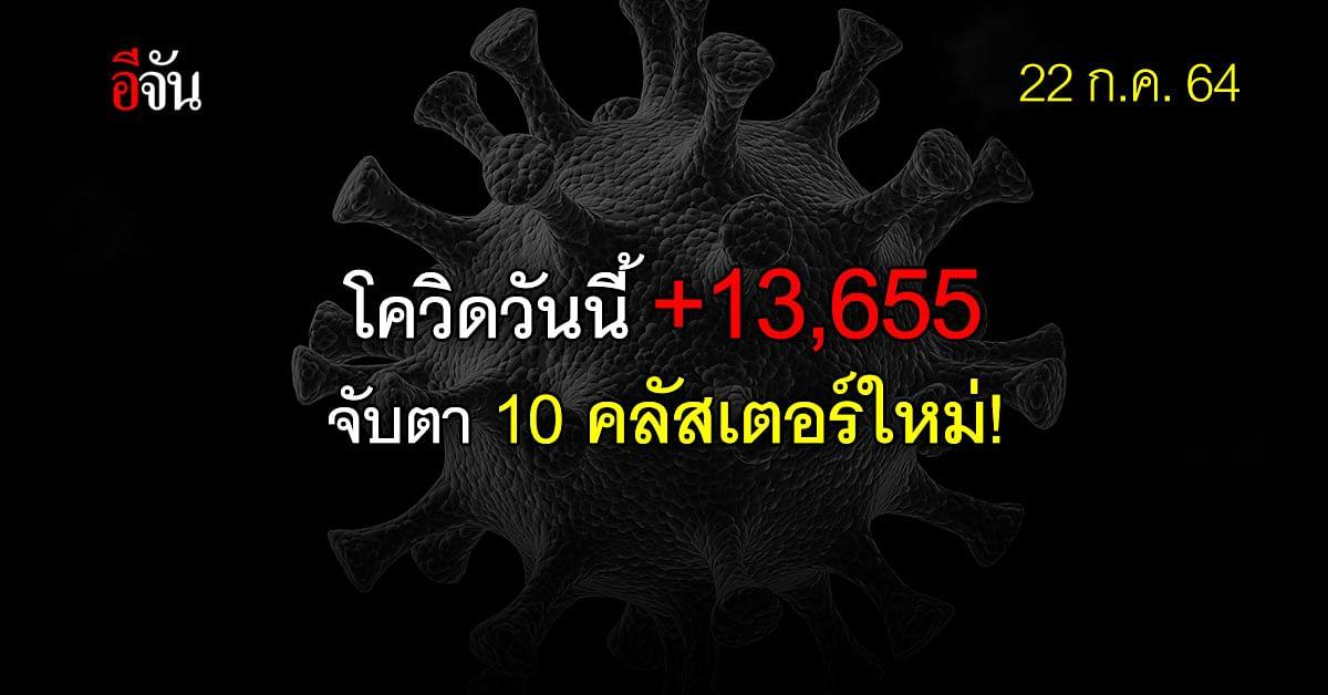 โควิดในไทยวันนี้ เฝ้าระวัง 10 คลัสเตอร์ใหม่ กระจาย 7 จังหวัด