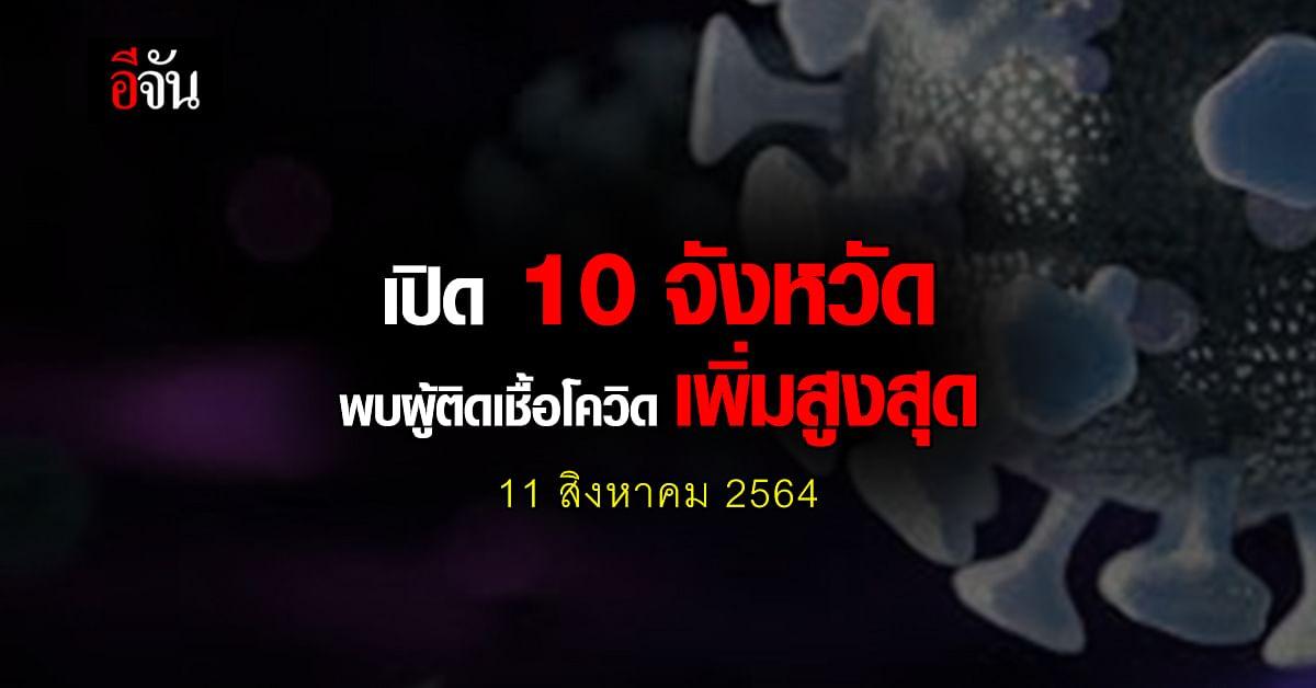 ศบค. เปิด 10 จังหวัด ติดเชื้อโควิด สูงสุด วันนี้ 11 สิงหาคม 2564