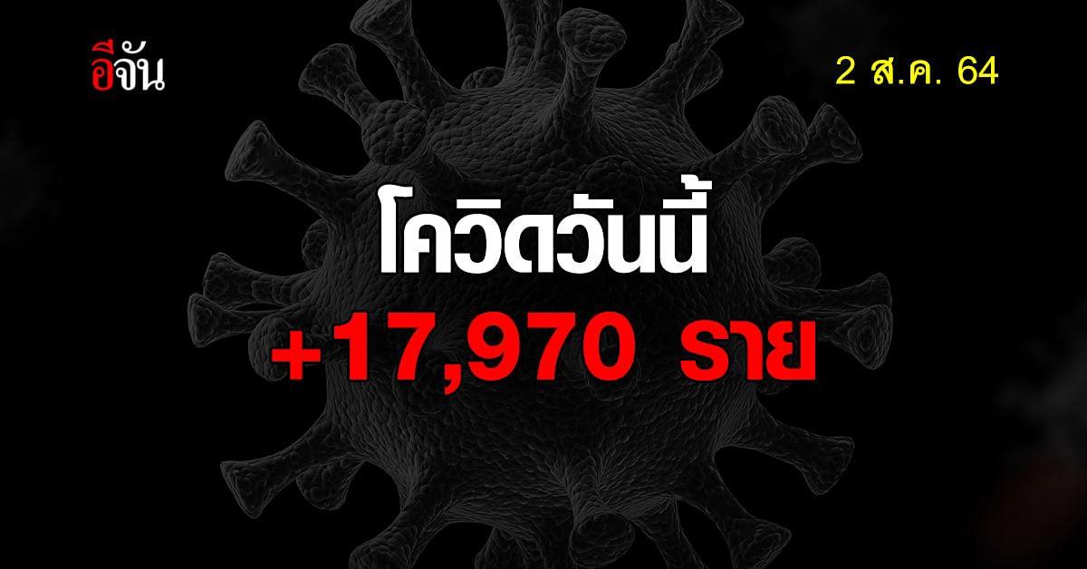 2 ส.ค.64 ติดโควิด  +17,970 ตาย 178 ราย