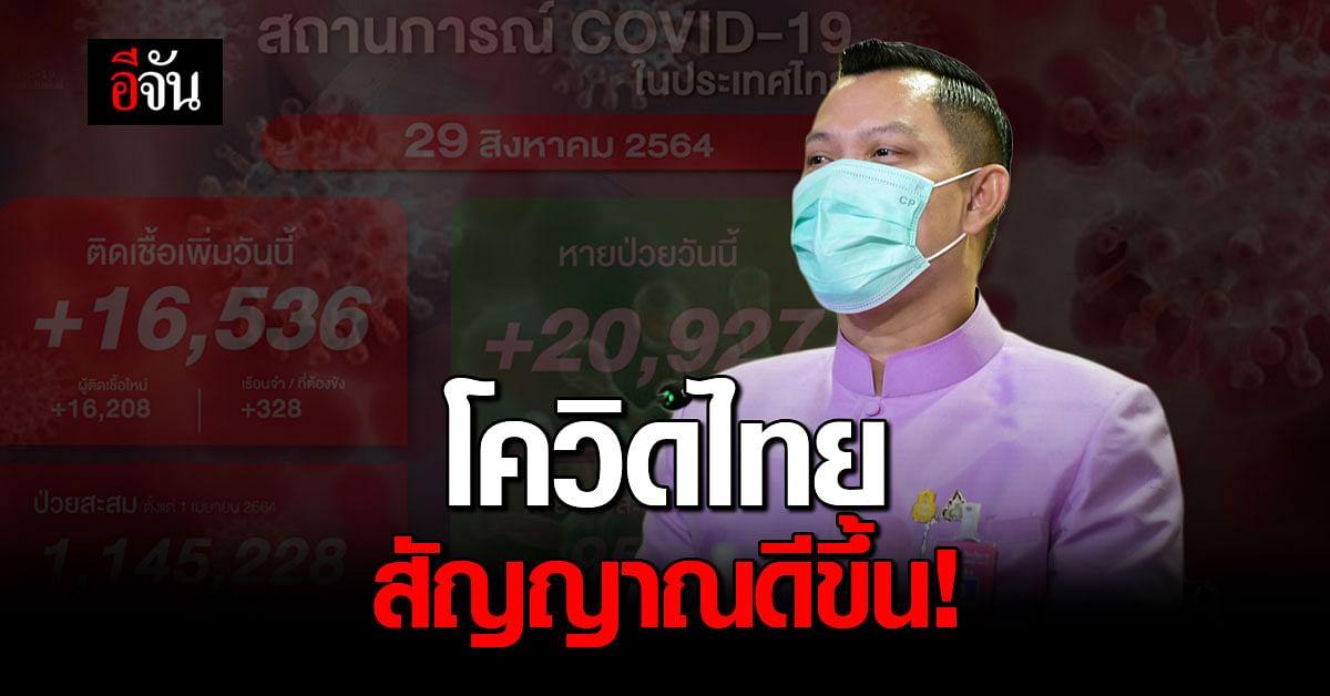 โควิดไทยสัญญาณดี! นายกฯ เร่งจัดหาวัคซีน 140 ล้านโดสภายในปี 64