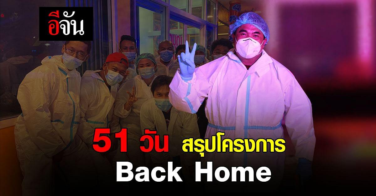 51 วัน สรุปโครงการ Back Home