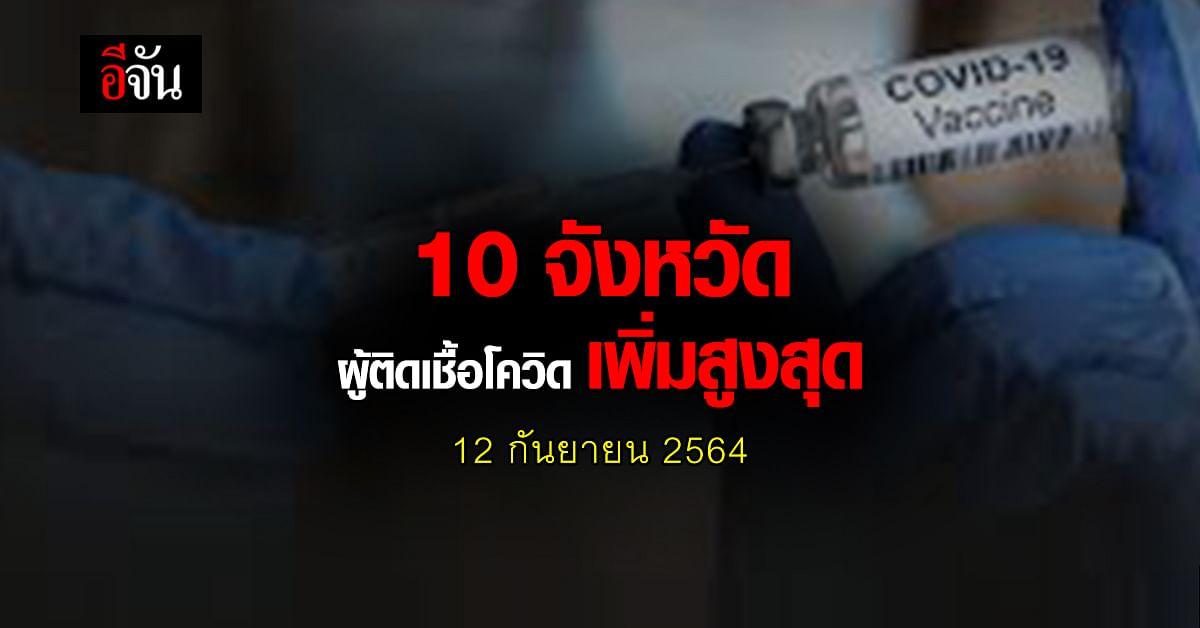 ศบค. เปิด 10 จังหวัด ติดเชื้อโควิด สูงสุด วันนี้ 12 กันยายน 2564