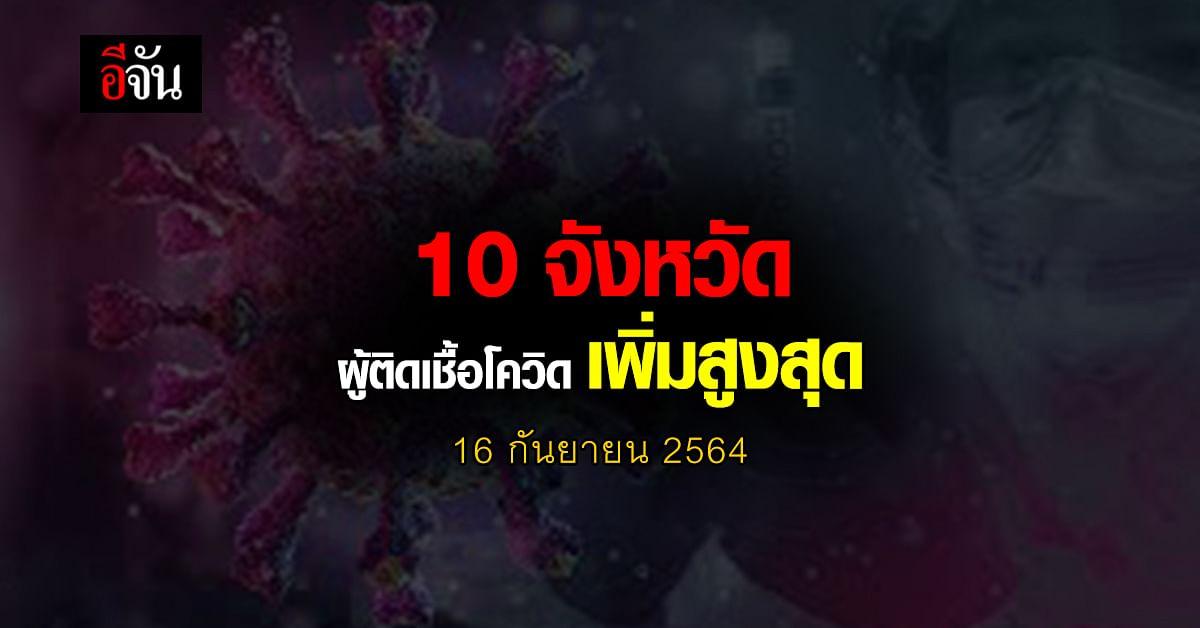 ศบค. เปิด 10 จังหวัด ติดเชื้อโควิด สูงสุด วันนี้ 16 กันยายน 2564