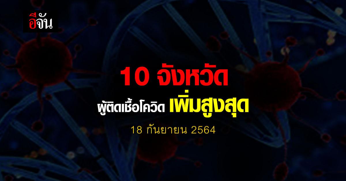 ศบค. เปิด 10 จังหวัด ติดเชื้อโควิด สูงสุด วันนี้ 18 กันยายน 2564