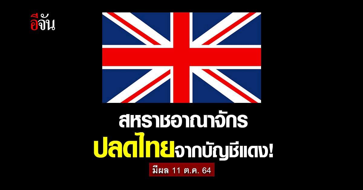 ข่าวดี! สหราชอาณาจักร ปลดประเทศไทยจากบัญชีแดง ประเทศที่มีความเสี่ยงสูง