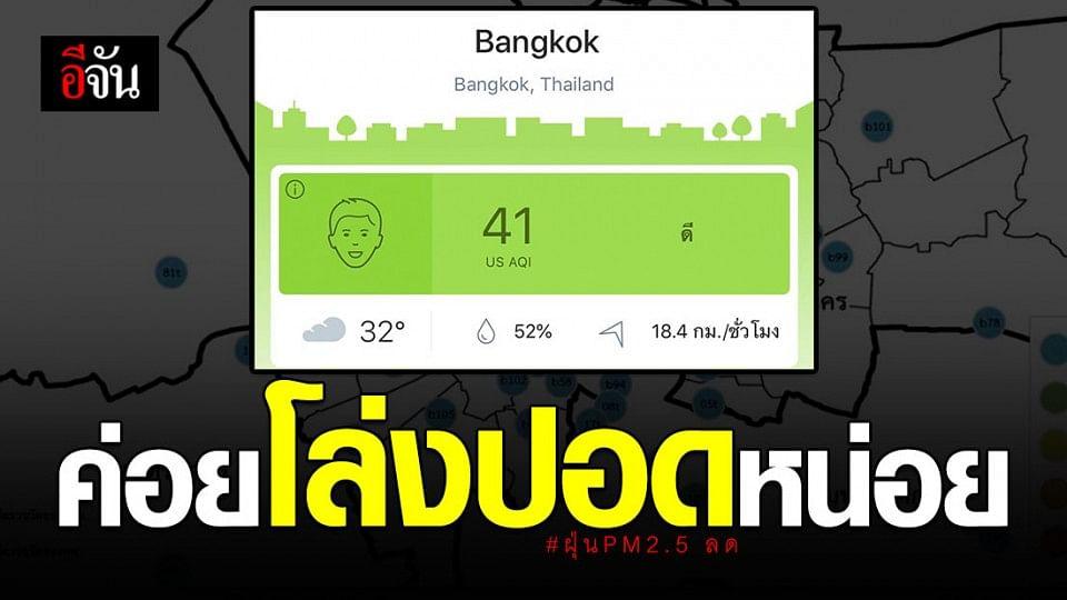 ค่าฝุ่น PM 2.5 ลดลง เมืองกรุงฯ อากาศดีขึ้น