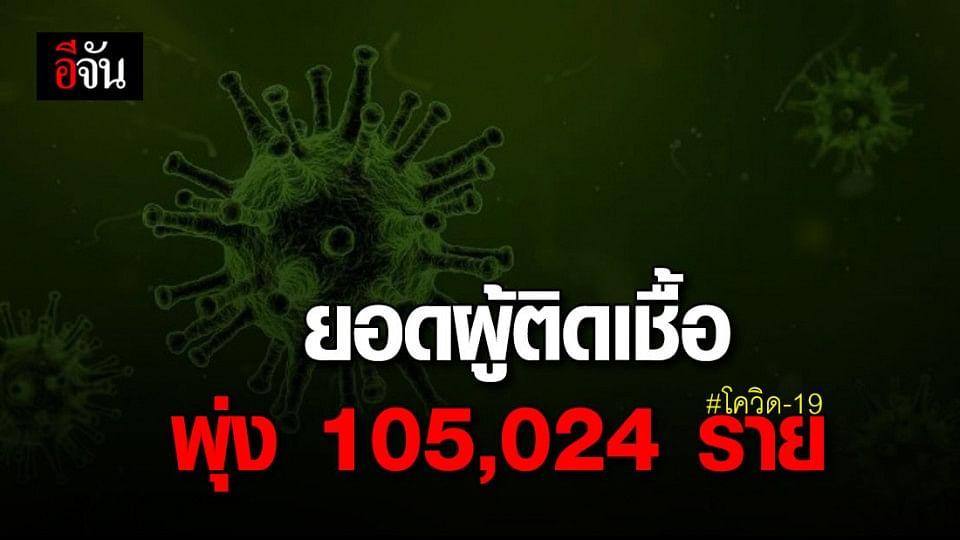 ยอดผู้เชื้อโควิด-19 ทั่งโลกพุ่งแตะ 105,024 คน ดับ 3,597 ราย