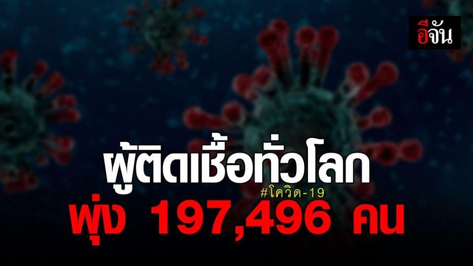 ยอดผู้ติดเชื้อโควิด-19 ทั่วโลก 197,496 คน ดับ 7,940 ราย