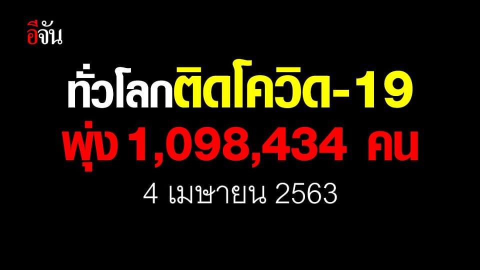 ผู้ติดเชื้อโควิด-19 ทั่วโลก 1,098,434 คน