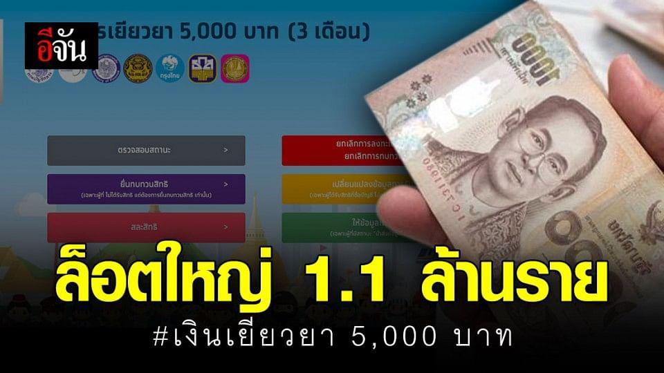 29 เม.ย. 63 คลังโอนเงินเยียวยา 5,000 บาท อีก 1.1 ล้านราย เยอะที่สุดตั้งแต่เริ่มโครงการมา