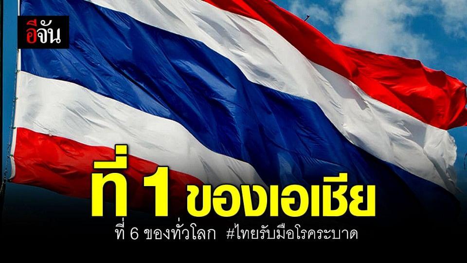 นานาชาติยกไทย เป็นอันดับ 1 ของเอเชีย อันดับ 6 ของทั่วโลก จัดการด้านสุขภาพและโรคระบาด