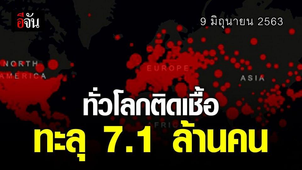 ทั่วโลกแย่! ติดเชื้อโควิดแล้ว 7.1 ล้านคน ตายแล้วกว่า 4 แสนคน