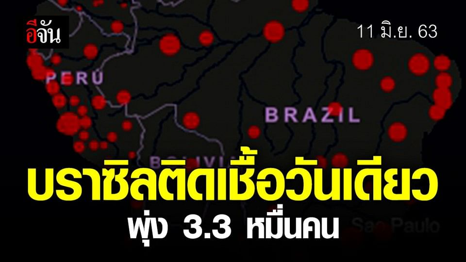 บราซิลน่าห่วง! ติดเชื้อโควิดพุ่ง 7 แสนคน ตายเกือบ 4 หมื่นคนแล้ว
